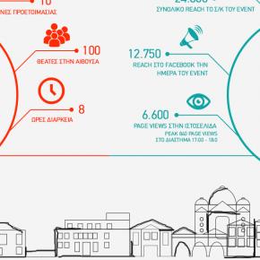 TEDX LESVOS 2015 INFOGRAPHIC